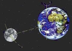 Beteigeuze Entfernung Zur Erde